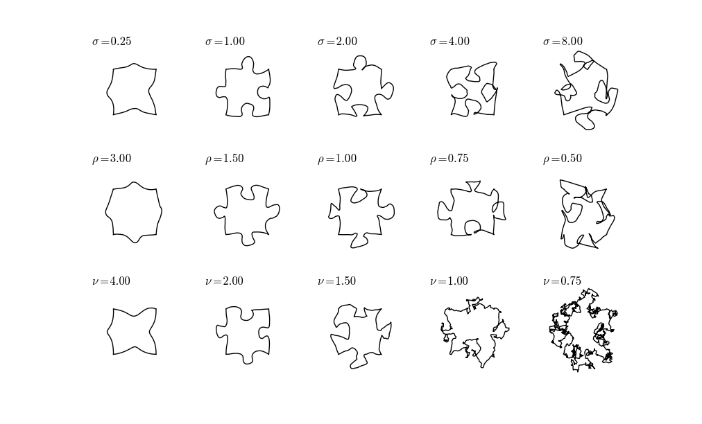 Gaussian Processes And Jigsaw Puzzles With Pymc Gp