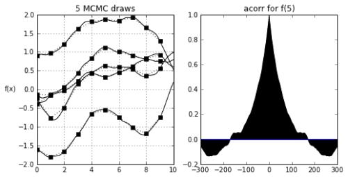 MCMC – Healthy Algorithms