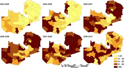Figure 1. Estimated operational ITN distributions by district in Zambia from 2003–2010, representing percentage of district households receiving 3 ITNs per household (HH) in overlapping 3-year intervals (MoH, 2010).